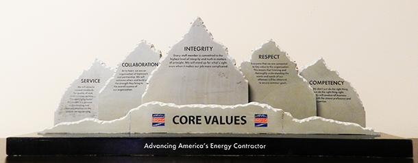 IECRM Core Values